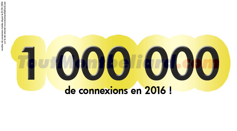 tmc-1000000-2016